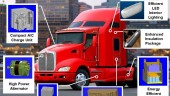 Kenworth's Clean Power system will be priced competitively to an APU.