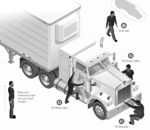 OTR WORKOUT: Before beginning, be sure to warm up well. 1. Take one lap around your rig. 2. Do 10 push-offs from your truck (arms placed shoulder-width apart and legs hip width apart). Stand three feet away from your rig, place hands on your truck and push off slowly as you count to three. Repeat five times. 3. Move to the front of your truck and hold onto your bumper and on a count of three, slowly squat down as if you were sitting on a chair. Slowly raise yourself on a count of three. Keep your core (stomach muscles engaged). 4. Move to the steps of your rig and step up with one leg and back down with the other for a count of 10 reps with each leg. Use your grab handle for support if necessary, but use your legs -not your arms. 5. Take another lap around your rig. 6. Repeat this routine up to three times. 7. Cool down and stretch.