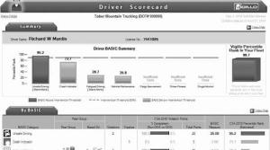 Vigillo csa 2010 driver scorecard
