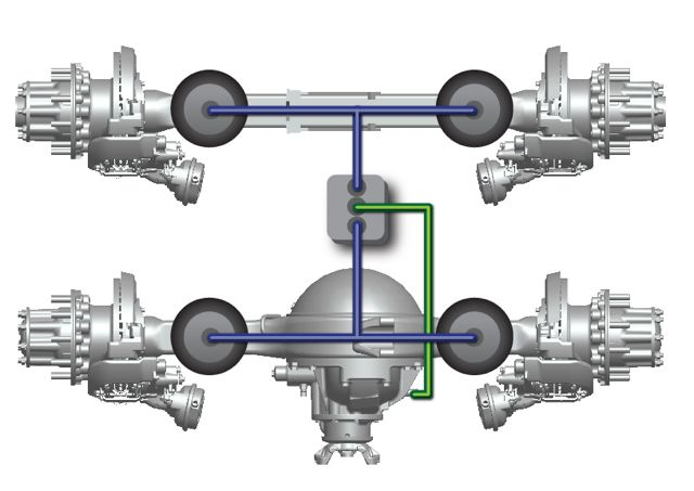 Meritor's SMARTandem 6x2 axle configuration can save a fleet 400 lbs and improve fuel efficiency by 2%.