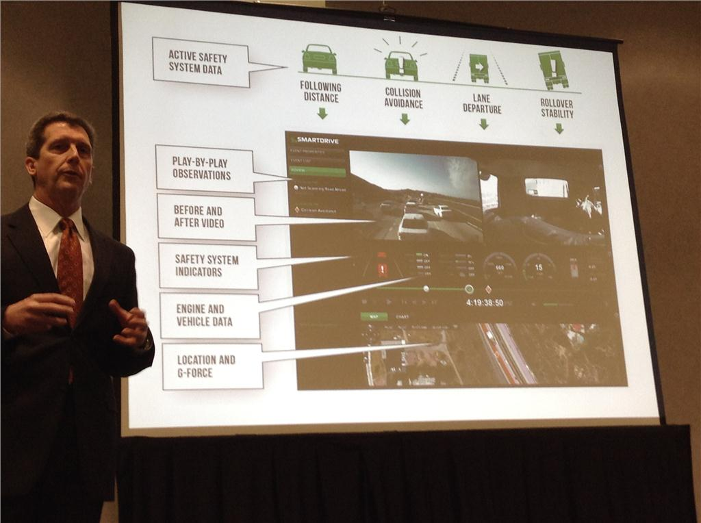 WABCO's Jon Morisson explains how the inward- and outward-facing cameras work in ProView.