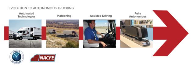RMICWR_Trucking_Figure-2