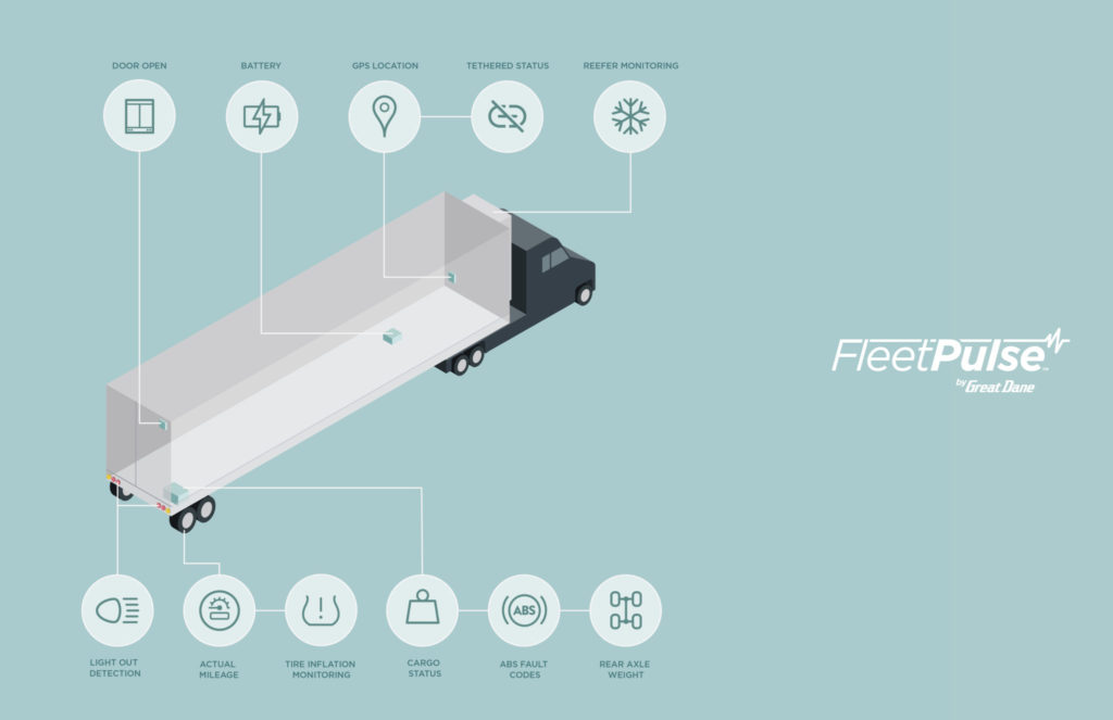 FleetPulse sensors