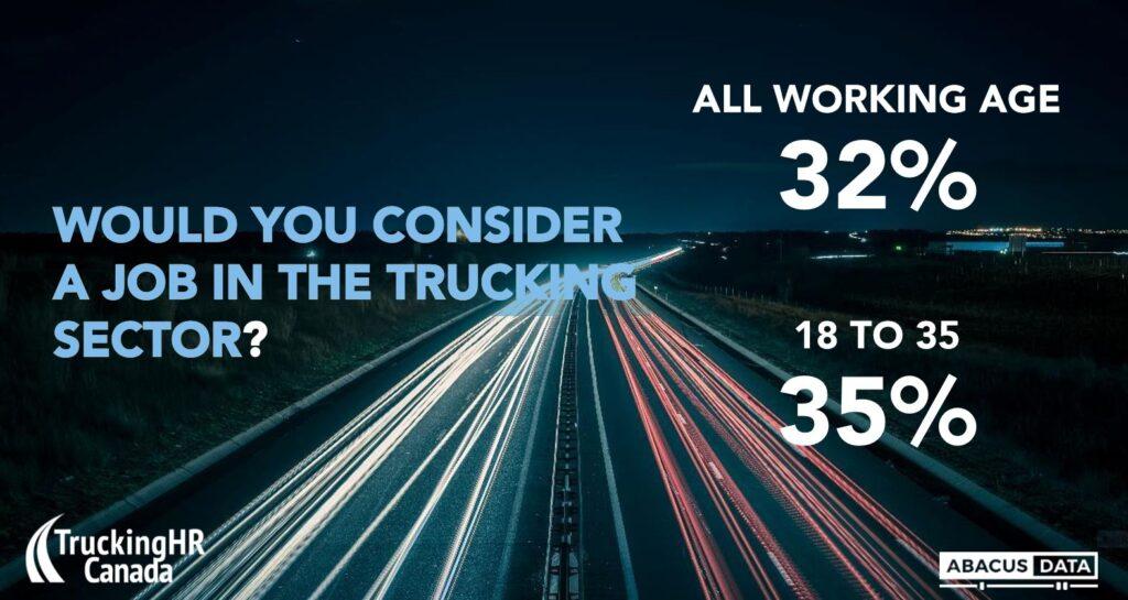 Trucking HR