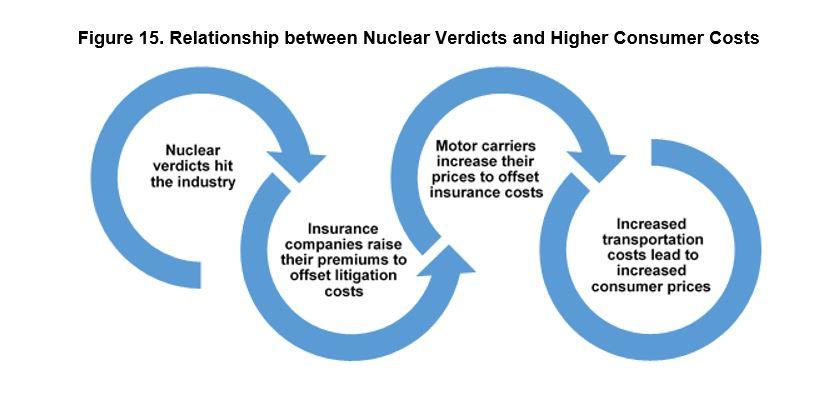 ATRI - Nuclear Cost