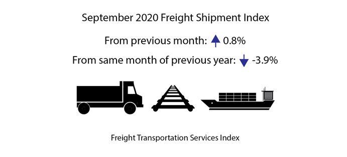 Freight TSI