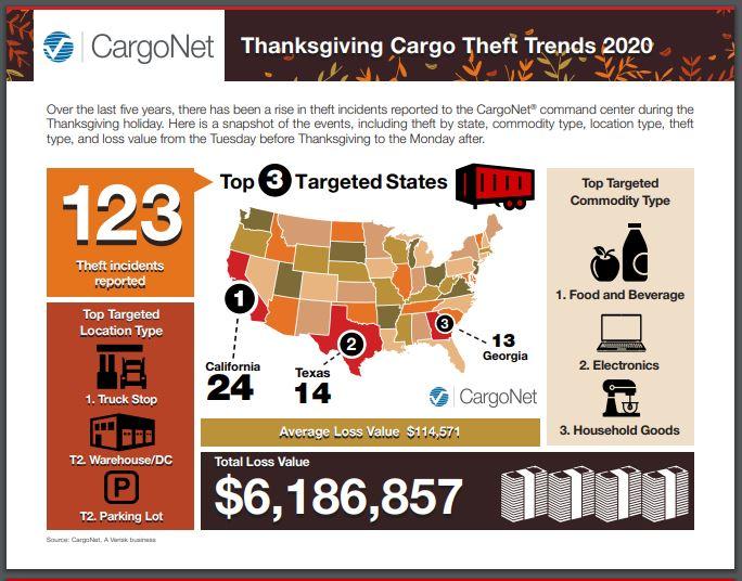 CargoNet