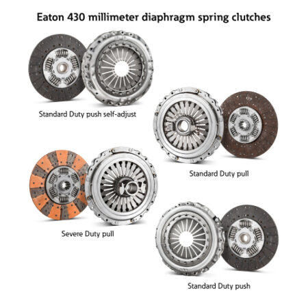 diaphragm spring clutches